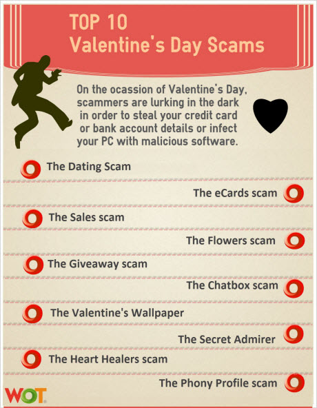 WOT warns of valentines day scams