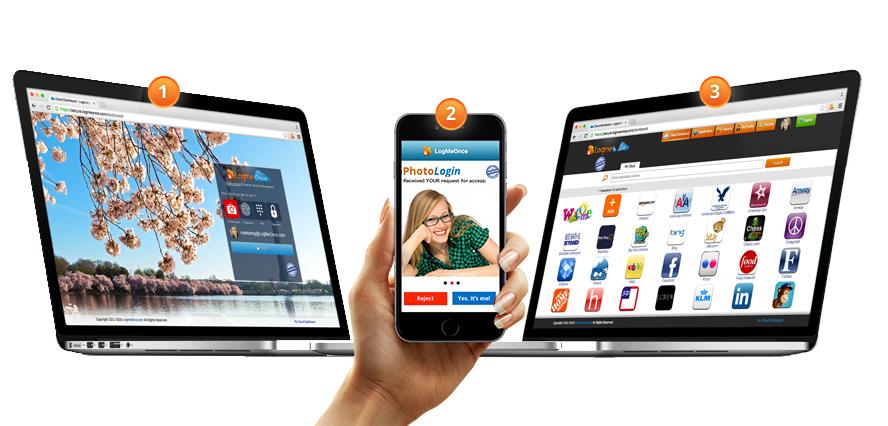 logmeonce cross platform password tool